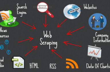 How can you apply web scraping to a business?